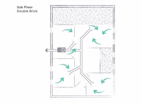 An illustration of a sub floor ventilation system in a clad home